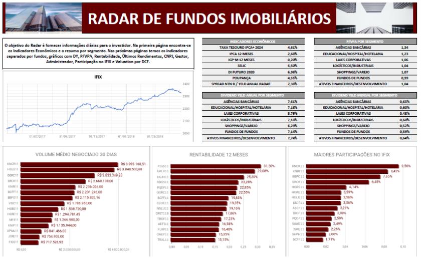 radar de fundos imobiliários